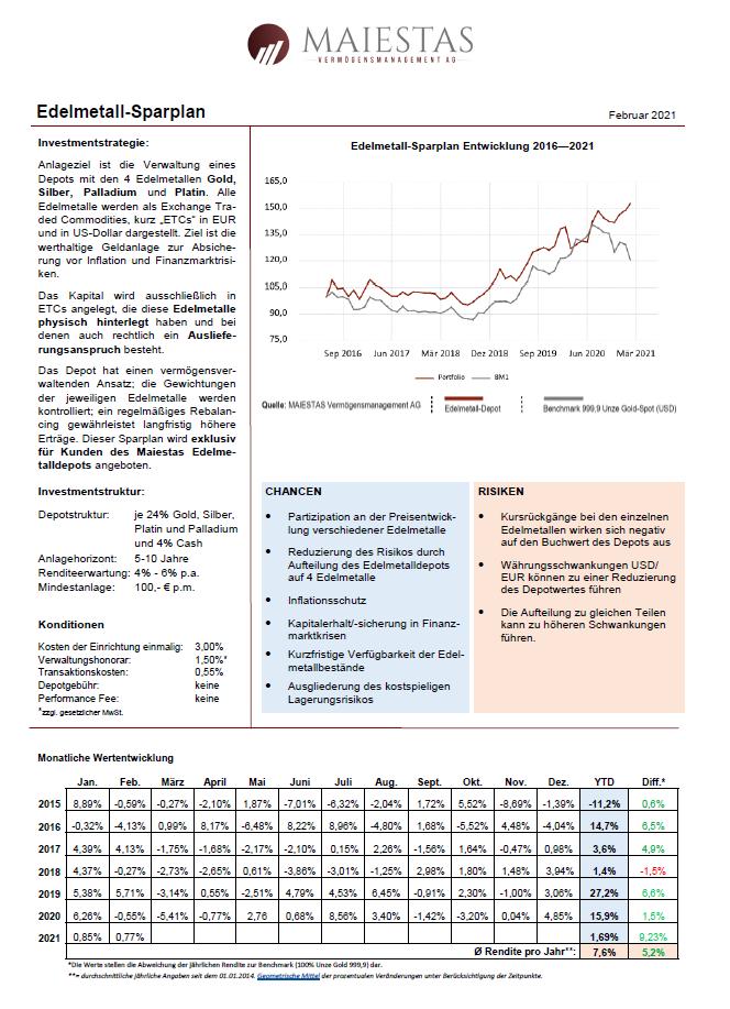 Datenblatt_Edelmetall-Sparplan_2020